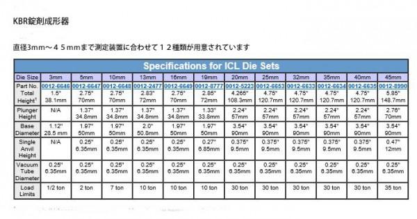 ICL-H_Press-101